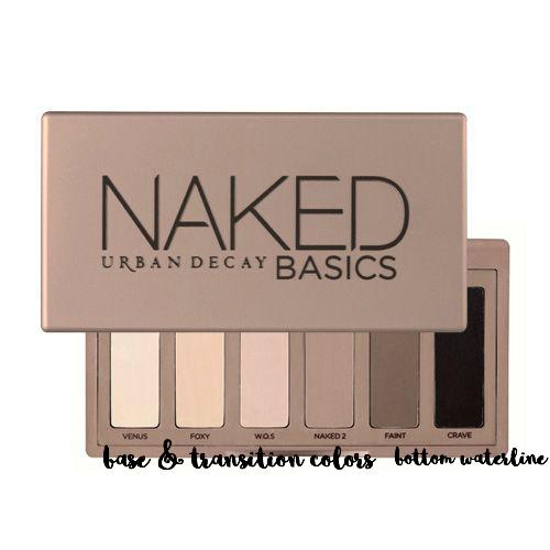 nakedbasicsuses